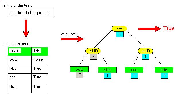filter_evaluation