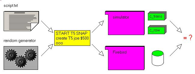simulator_architecture
