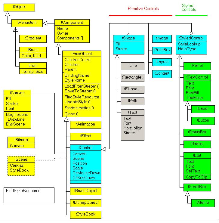 uml_class_diagram
