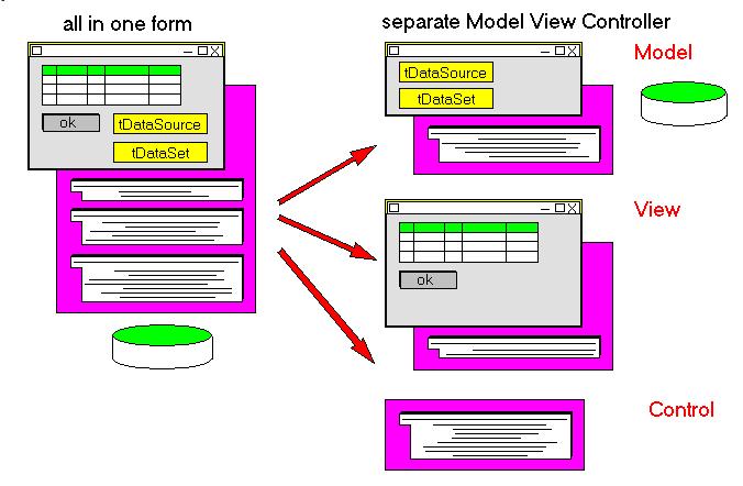 create_mvc_separation_Z