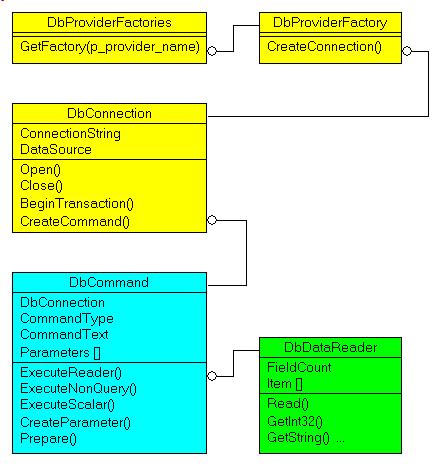 db_uml_class_diagram